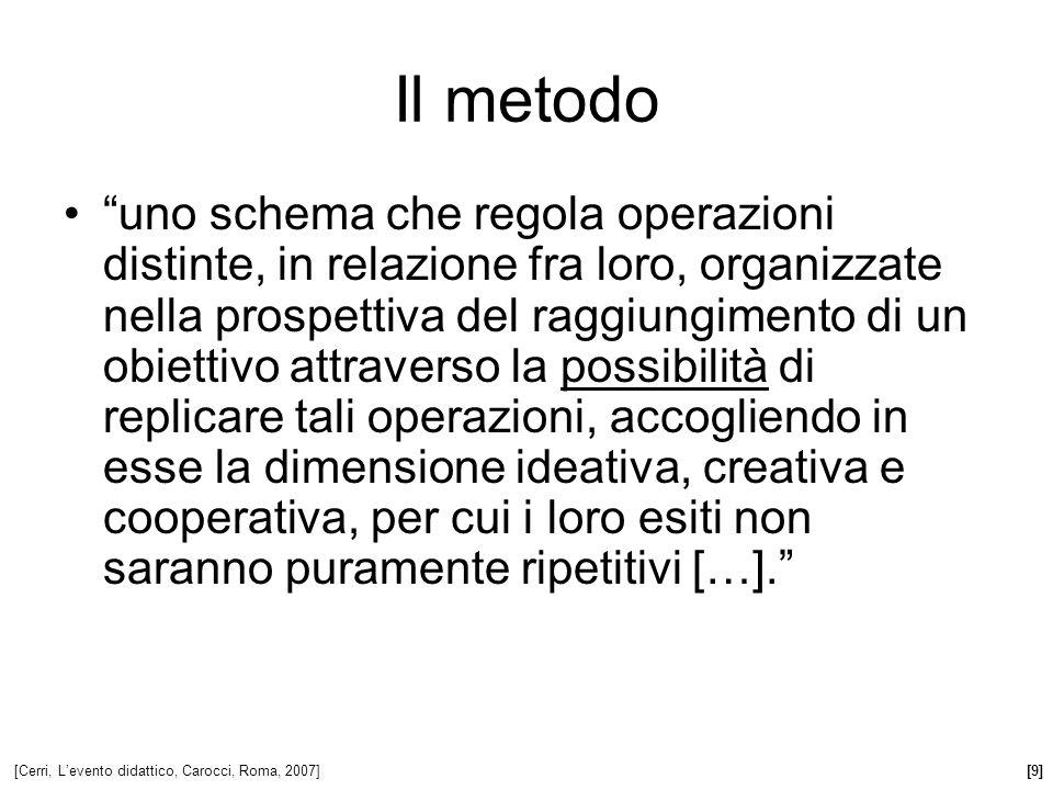 uno schema che regola operazioni distinte, in relazione fra loro, organizzate nella prospettiva del raggiungimento di un obiettivo attraverso la possi