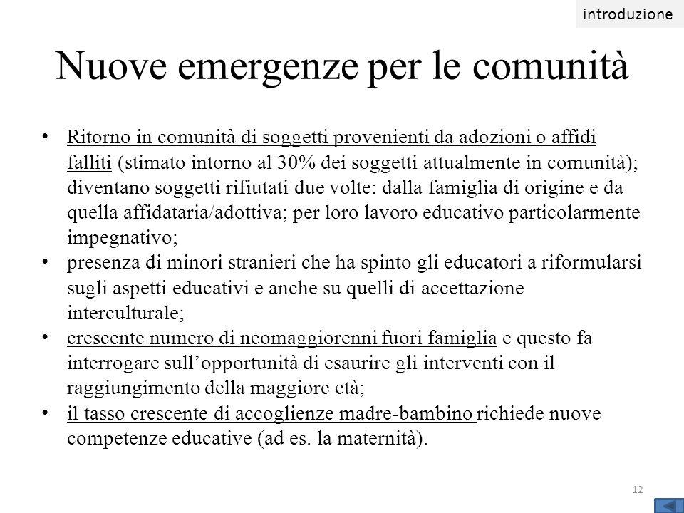 Nuove emergenze per le comunità Ritorno in comunità di soggetti provenienti da adozioni o affidi falliti (stimato intorno al 30% dei soggetti attualme