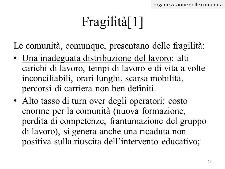 Fragilità[1] Le comunità, comunque, presentano delle fragilità: Una inadeguata distribuzione del lavoro: alti carichi di lavoro, tempi di lavoro e di