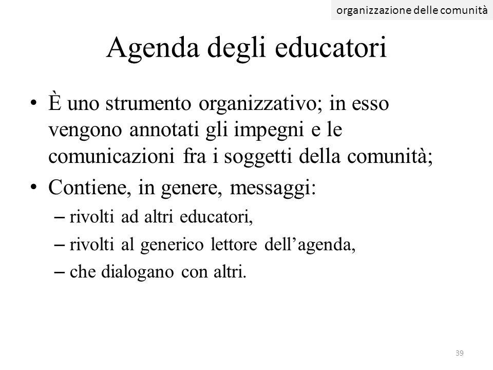 Agenda degli educatori È uno strumento organizzativo; in esso vengono annotati gli impegni e le comunicazioni fra i soggetti della comunità; Contiene,