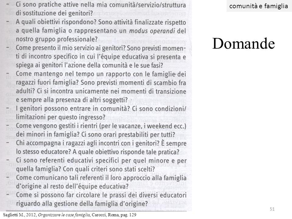 51 comunità e famiglia Domande Saglietti M., 2012, Organizzare le case famiglia, Carocci, Roma, pag. 129