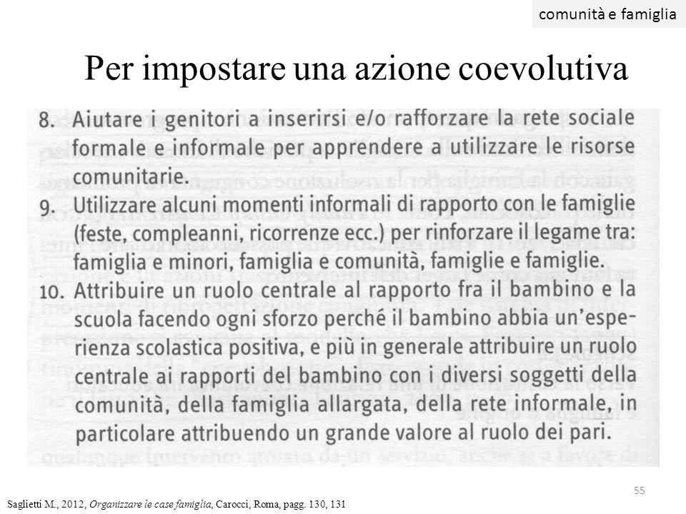 55 Per impostare una azione coevolutiva comunità e famiglia Saglietti M., 2012, Organizzare le case famiglia, Carocci, Roma, pagg. 130, 131