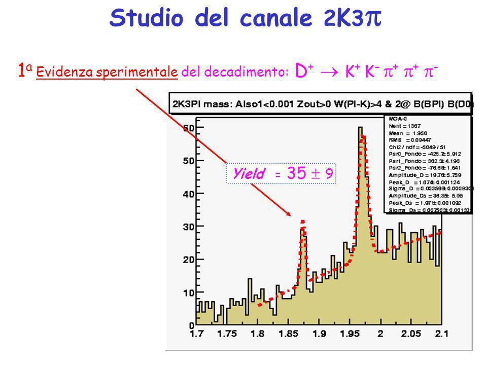 Studio del canale 2 K 3 1 a Evidenza sperimentale del decadimento: D + K + K - + + - Yield = 35 9