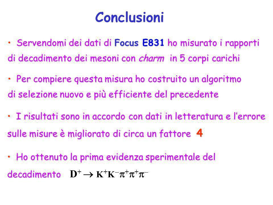Ho ottenuto la prima evidenza sperimentale del decadimento Ho ottenuto la prima evidenza sperimentale del decadimento D + K + K + + Conclusioni Serven