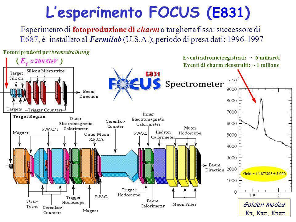 Lesperimento FOCUS ( E831 ) Esperimento di fotoproduzione di charm a targhetta fissa: successore di E687, é installato al Fermilab (U.S.A.); periodo di presa dati: 1996-1997 Eventi adronici registrati: ~ 6 miliardi Eventi di charm ricostruiti: ~ 1 milione Fotoni prodotti per bremsstralhung ( E 200 GeV ) Golden modes K, K, K Yield = 1167305 3000