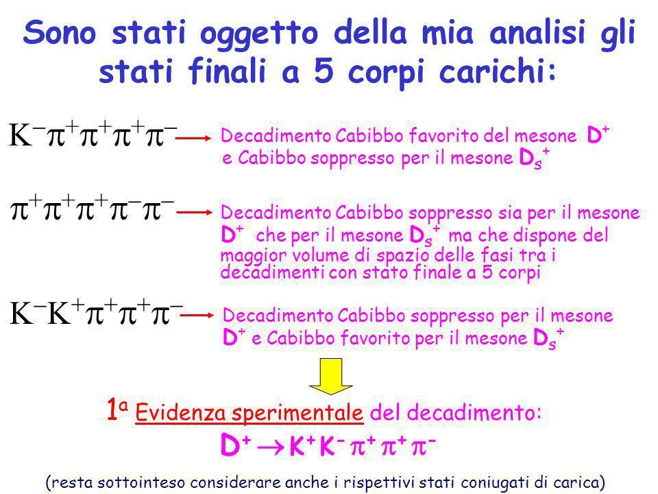 Sono stati oggetto della mia analisi gli stati finali a 5 corpi carichi: Decadimento Cabibbo favorito del mesone D + e Cabibbo soppresso per il mesone D s + K + + + + + + K K + + + Decadimento Cabibbo soppresso sia per il mesone D + che per il mesone D s + ma che dispone del maggior volume di spazio delle fasi tra i decadimenti con stato finale a 5 corpi Decadimento Cabibbo soppresso per il mesone D + e Cabibbo favorito per il mesone D s + (resta sottointeso considerare anche i rispettivi stati coniugati di carica) 1 a Evidenza sperimentale del decadimento: D + K + K - + + -
