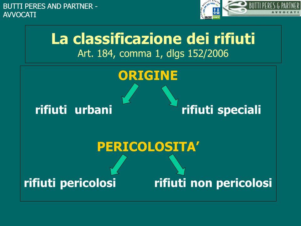 BUTTI PERES AND PARTNER - AVVOCATI La classificazione dei rifiuti Art. 184, comma 1, dlgs 152/2006 ORIGINE rifiuti urbani rifiuti speciali PERICOLOSIT