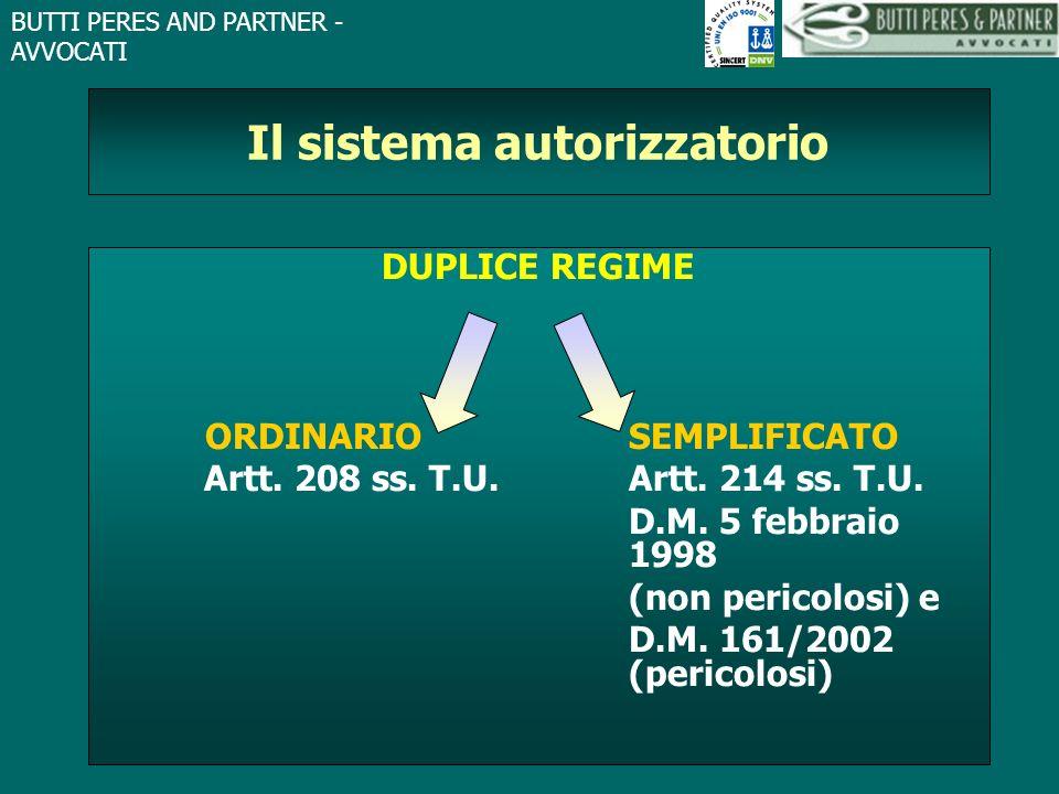 BUTTI PERES AND PARTNER - AVVOCATI Il sistema autorizzatorio DUPLICE REGIME ORDINARIOSEMPLIFICATO Artt. 208 ss. T.U.Artt. 214 ss. T.U. D.M. 5 febbraio