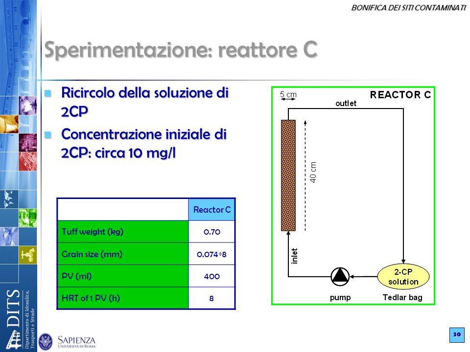 BONIFICA DEI SITI CONTAMINATI 30 Sperimentazione: reattore C Ricircolo della soluzione di 2CP Ricircolo della soluzione di 2CP Concentrazione iniziale di 2CP: circa 10 mg/l Concentrazione iniziale di 2CP: circa 10 mg/l Reactor C Tuff weight (kg)0.70 Grain size (mm)0.074÷8 PV (ml)400 HRT of 1 PV (h)8