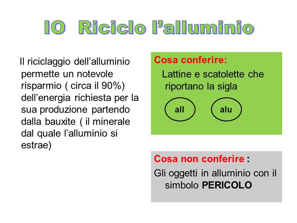 RICICLARE SENZA SBAGLIARE consigli utili ( UD rifiuti=risorse /II B Brocca /Cutelli A.S.2010-11 prof.siciliano)