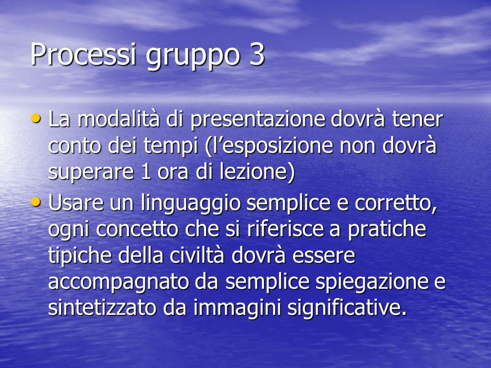 Processi gruppo 3 La modalità di presentazione dovrà tener conto dei tempi (lesposizione non dovrà superare 1 ora di lezione) La modalità di presentaz