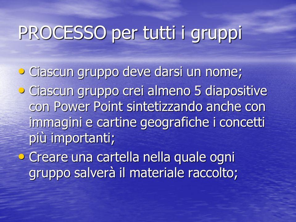PROCESSO per tutti i gruppi Ciascun gruppo deve darsi un nome; Ciascun gruppo deve darsi un nome; Ciascun gruppo crei almeno 5 diapositive con Power P