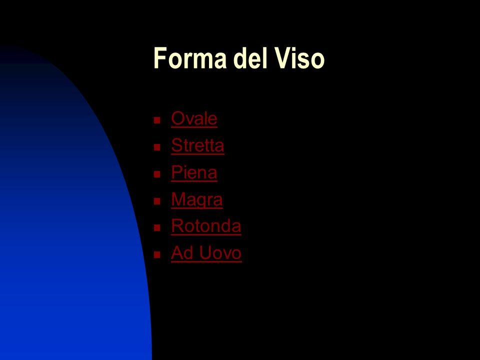 Forma del Viso Ovale Stretta Piena Magra Rotonda Ad Uovo