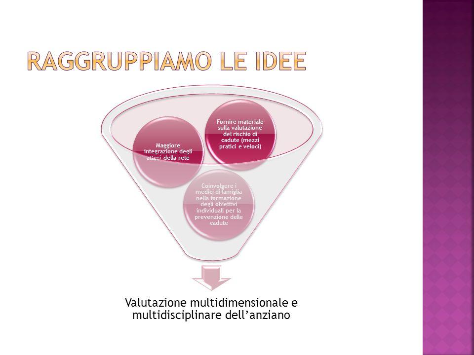 Valutazione multidimensionale e multidisciplinare dellanziano Coinvolgere i medici di famiglia nella formazione degli obiettivi individuali per la pre