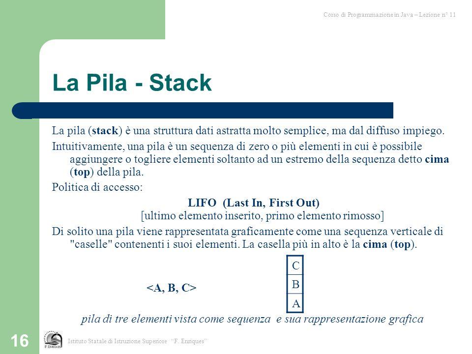 16 La Pila - Stack La pila (stack) è una struttura dati astratta molto semplice, ma dal diffuso impiego. Intuitivamente, una pila è un sequenza di zer