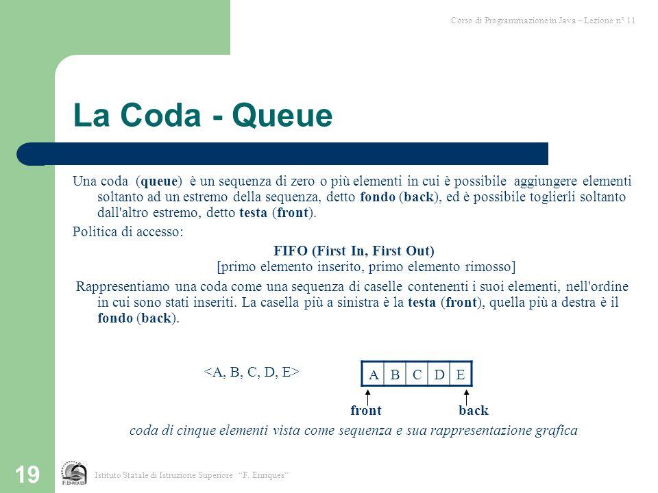 19 La Coda - Queue Una coda (queue) è un sequenza di zero o più elementi in cui è possibile aggiungere elementi soltanto ad un estremo della sequenza,