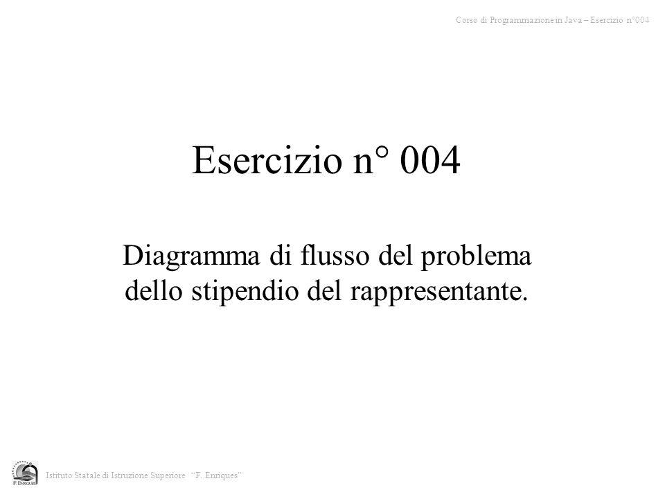 Esercizio n° 004 Diagramma di flusso del problema dello stipendio del rappresentante.