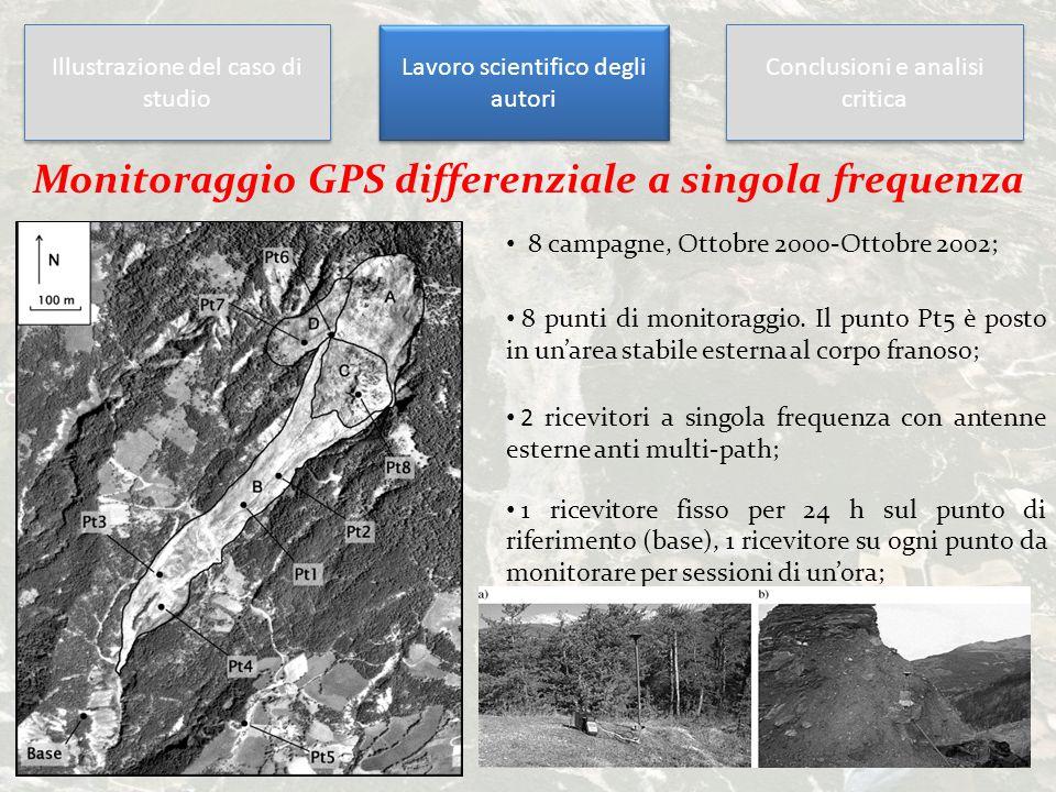 Illustrazione del caso di studio Lavoro scientifico degli autori Conclusioni e analisi critica Monitoraggio GPS differenziale a singola frequenza 2 ri