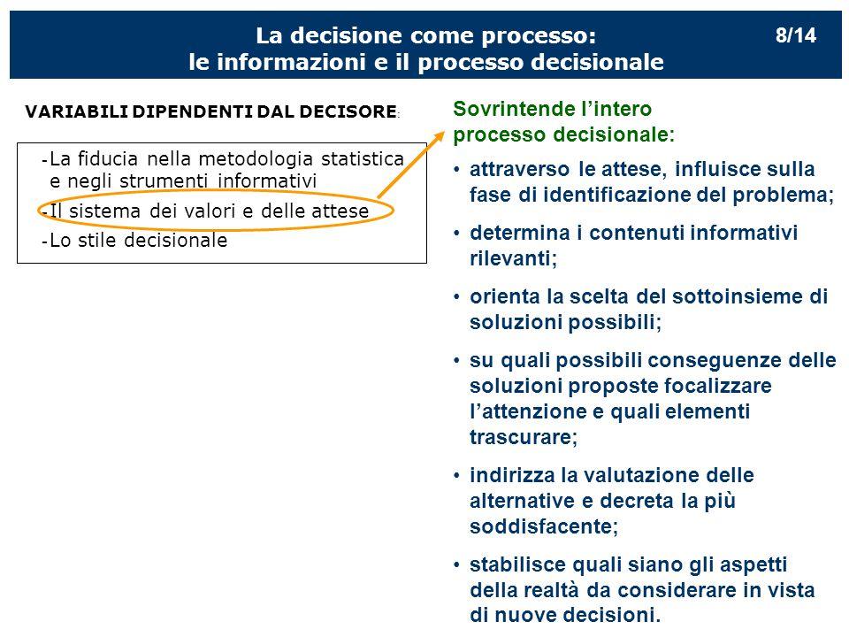 La decisione come processo: le informazioni e il processo decisionale - La fiducia nella metodologia statistica e negli strumenti informativi - Il sistema dei valori e delle attese - Lo stile decisionale VARIABILI DIPENDENTI DAL DECISORE : Sovrintende lintero processo decisionale: attraverso le attese, influisce sulla fase di identificazione del problema; determina i contenuti informativi rilevanti; orienta la scelta del sottoinsieme di soluzioni possibili; su quali possibili conseguenze delle soluzioni proposte focalizzare lattenzione e quali elementi trascurare; indirizza la valutazione delle alternative e decreta la più soddisfacente; stabilisce quali siano gli aspetti della realtà da considerare in vista di nuove decisioni.
