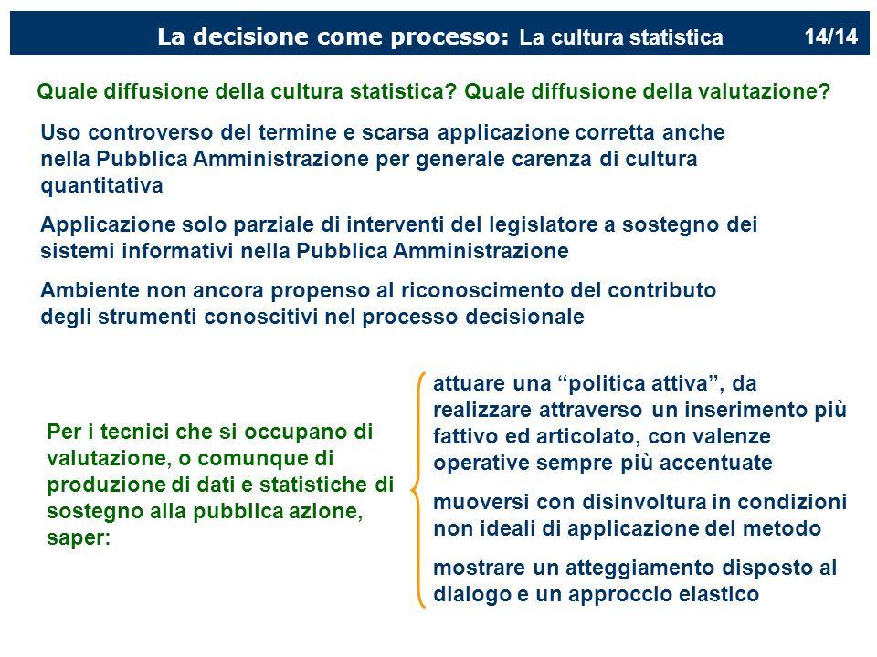 La decisione come processo: La cultura statistica Quale diffusione della cultura statistica.