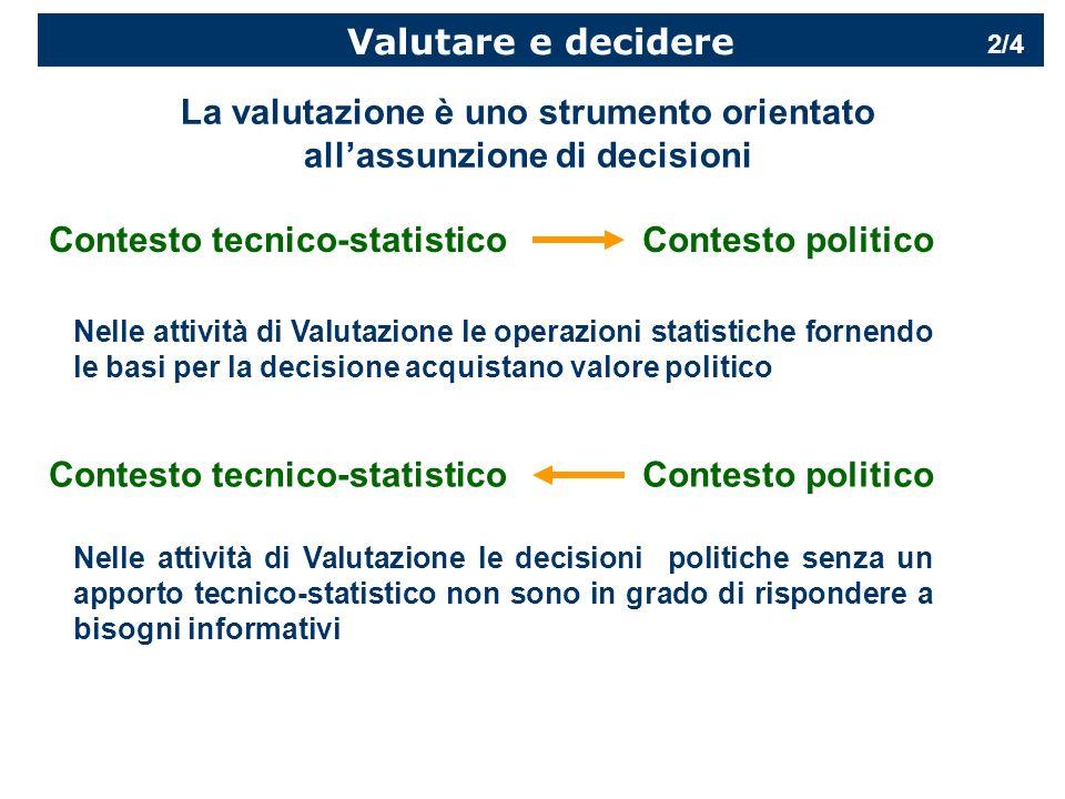 Le variabili che entrano in gioco nella valutazione sono di tre tipi: Le dimensioni e le variabili della Valutazione 5/6 VARIABILI FINALI: queste non stanno ad significare il risultato del processo ma significano tutto ciò che emerge alla fine di ogni singola fase della valutazione.