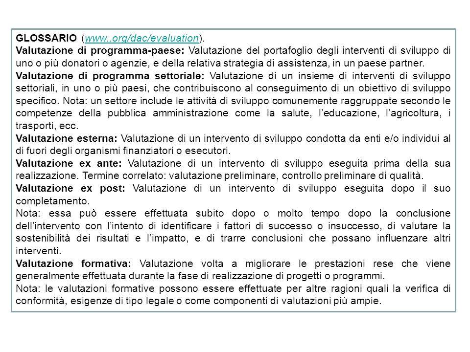 GLOSSARIO (www..org/dac/evaluation).www..org/dac/evaluation Valutazione di programma-paese: Valutazione del portafoglio degli interventi di sviluppo di uno o più donatori o agenzie, e della relativa strategia di assistenza, in un paese partner.