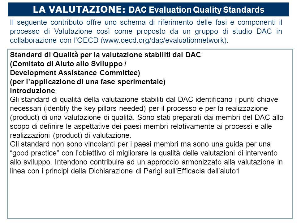 LA VALUTAZIONE: DAC Evaluation Quality Standards Il seguente contributo offre uno schema di riferimento delle fasi e componenti il processo di Valutazione così come proposto da un gruppo di studio DAC in collaborazione con lOECD (www.oecd.org/dac/evaluationnetwork).