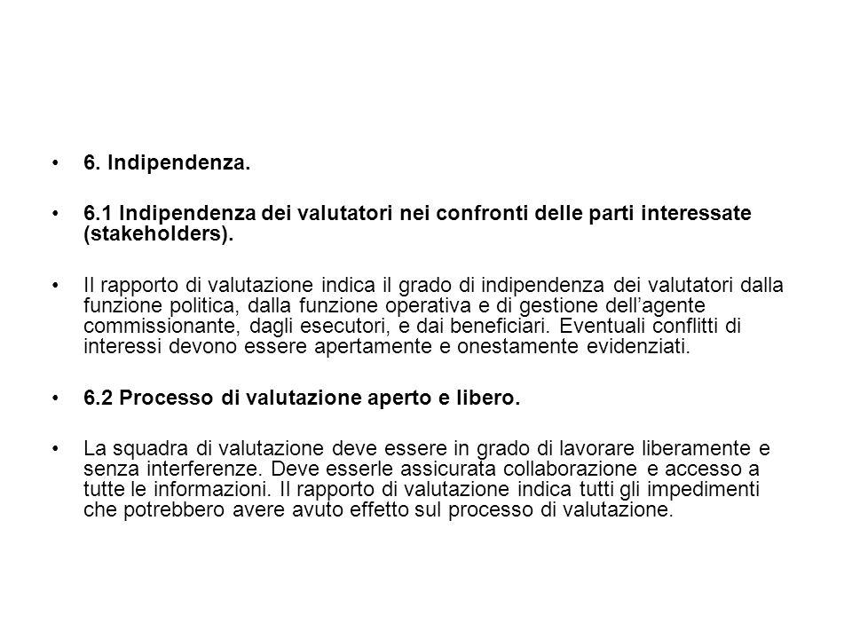 6.Indipendenza.
