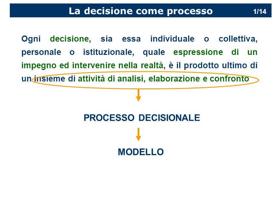 La decisione come processo Ogni decisione, sia essa individuale o collettiva, personale o istituzionale, quale espressione di un impegno ed intervenire nella realtà, è il prodotto ultimo di un insieme di attività di analisi, elaborazione e confronto PROCESSO DECISIONALE MODELLO 1/14