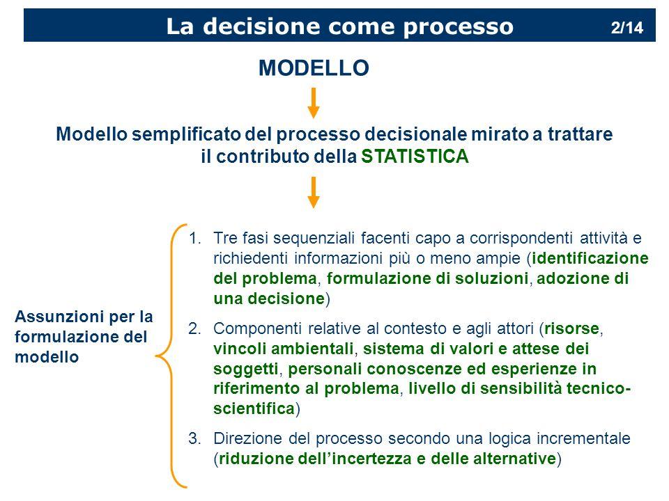 DAC Evaluation Quality Standards 2.Portata della valutazione.