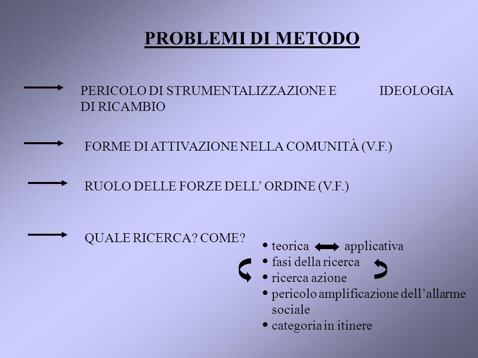 PROBLEMI DI METODO PERICOLO DI STRUMENTALIZZAZIONE E IDEOLOGIA DI RICAMBIO FORME DI ATTIVAZIONE NELLA COMUNITÀ (V.F.) RUOLO DELLE FORZE DELL ORDINE (V.F.) QUALE RICERCA.