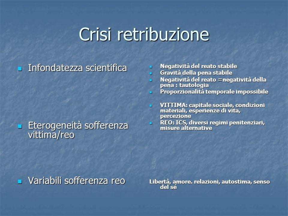 Crisi retribuzione Infondatezza scientifica Infondatezza scientifica Eterogeneità sofferenza vittima/reo Eterogeneità sofferenza vittima/reo Variabili