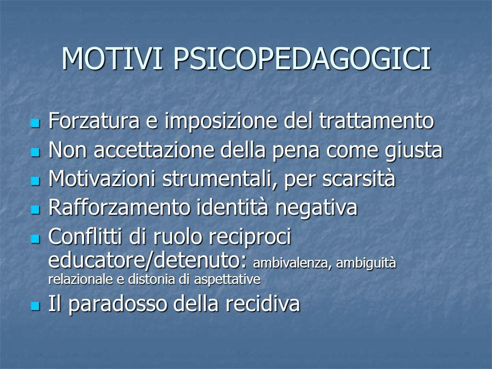 MOTIVI PSICOPEDAGOGICI Forzatura e imposizione del trattamento Forzatura e imposizione del trattamento Non accettazione della pena come giusta Non acc