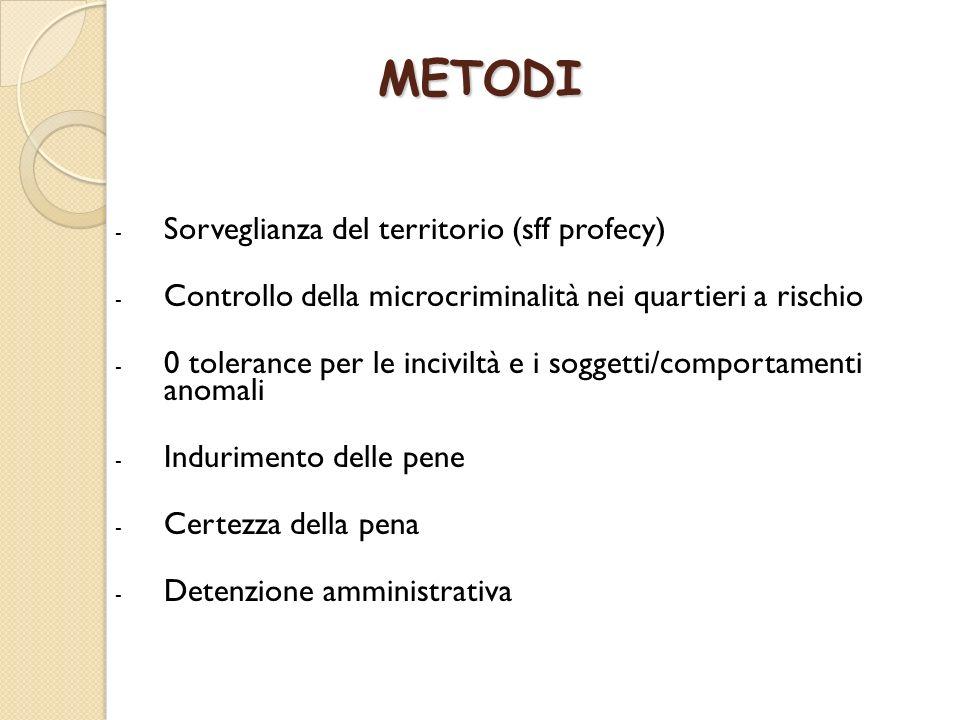 METODI - Sorveglianza del territorio (sff profecy) - Controllo della microcriminalità nei quartieri a rischio - 0 tolerance per le inciviltà e i soggetti/comportamenti anomali - Indurimento delle pene - Certezza della pena - Detenzione amministrativa