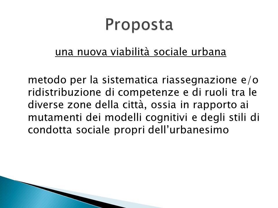una nuova viabilità sociale urbana metodo per la sistematica riassegnazione e/o ridistribuzione di competenze e di ruoli tra le diverse zone della cit