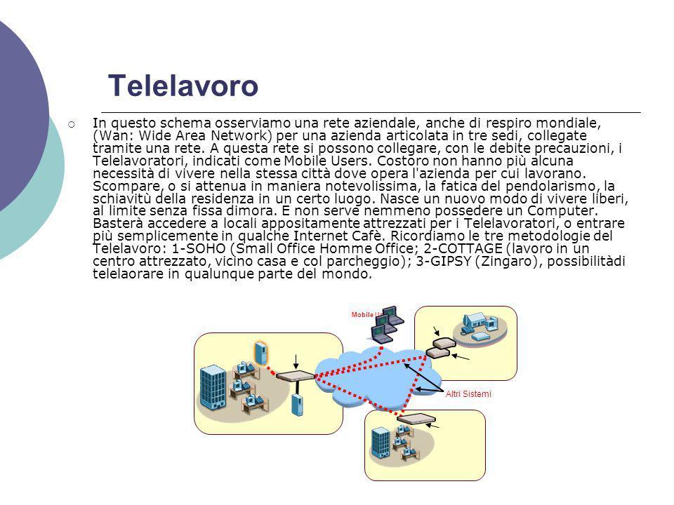 Telelavoro In questo schema osserviamo una rete aziendale, anche di respiro mondiale, (Wan: Wide Area Network) per una azienda articolata in tre sedi, collegate tramite una rete.