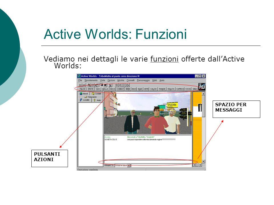 Active Worlds: Funzioni Vediamo nei dettagli le varie funzioni offerte dallActive Worlds: SPAZIO PER MESSAGGI PULSANTI AZIONI