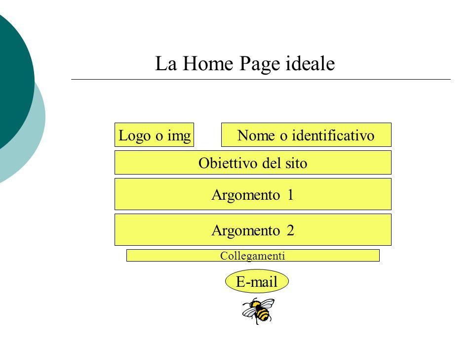 La Home Page ideale Logo o imgNome o identificativo Obiettivo del sito Argomento 1 Argomento 2 Collegamenti E-mail