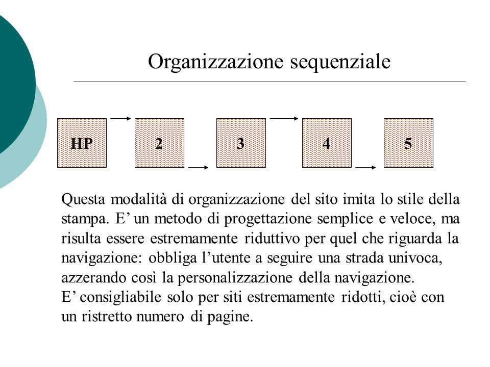 Organizzazione sequenziale HP2345 Questa modalità di organizzazione del sito imita lo stile della stampa. E un metodo di progettazione semplice e velo