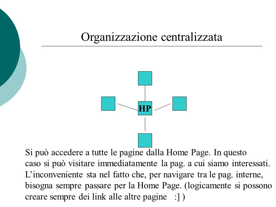 Organizzazione gerarchica HP Questo tipo di struttura permette di organizzare il nostro sito in modo scalare: permette cioè di suddividerlo in sezioni e sotto- sezioni.