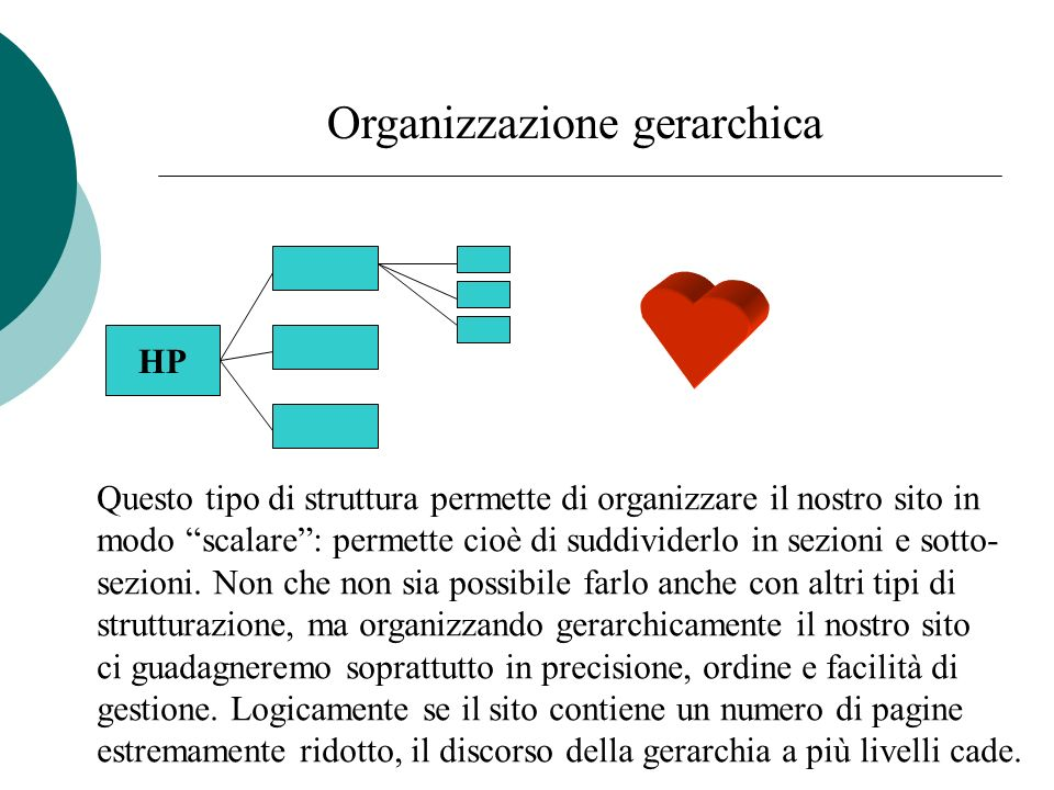 Organizzazione gerarchica HP Questo tipo di struttura permette di organizzare il nostro sito in modo scalare: permette cioè di suddividerlo in sezioni