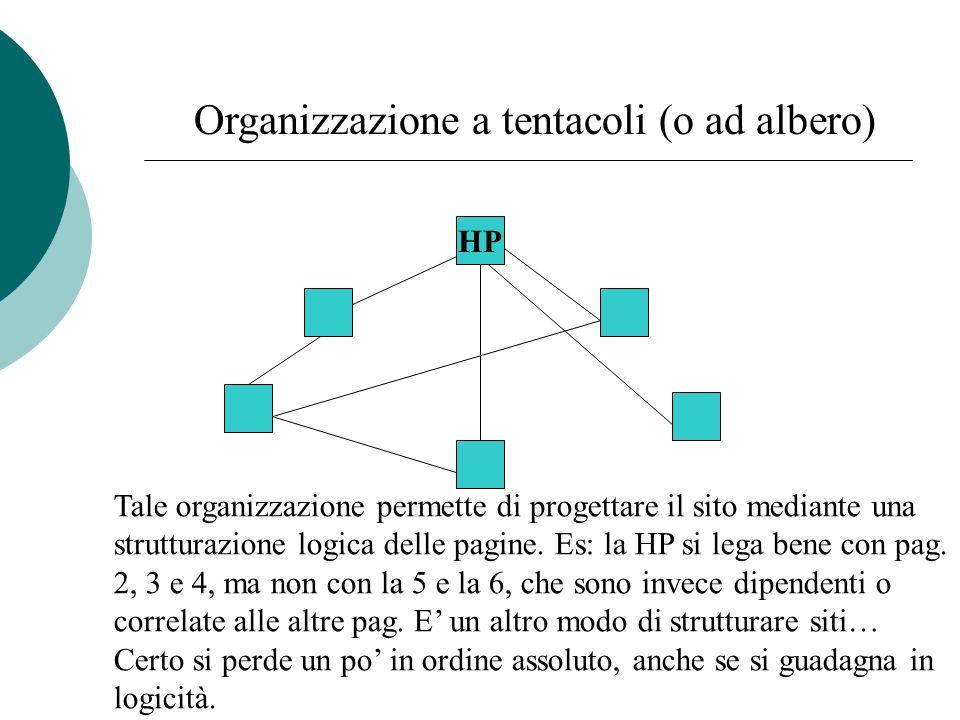 Organizzazione a tentacoli (o ad albero) HP Tale organizzazione permette di progettare il sito mediante una strutturazione logica delle pagine. Es: la