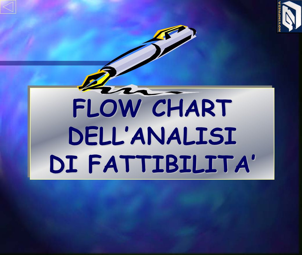 FLOW CHART DELLANALISI DI FATTIBILITA