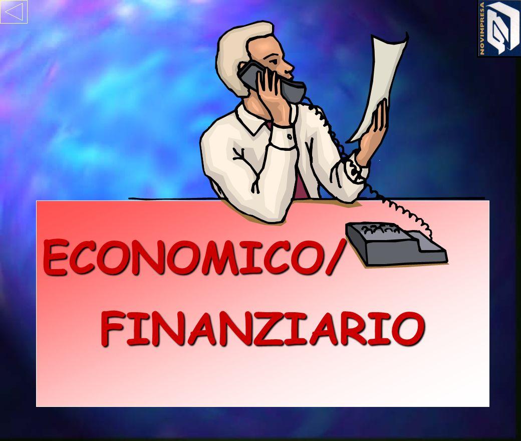 INIZIO ANALISI COMPLETAMENTO ANALISI NONACCOGLIBILITA CARENZECOMPETENZE/ESPERIENZE CARENZEMERCATOCARENZECOMPETENZE/ALLEANZE NON REMUNERAZIONE DEI PREZ