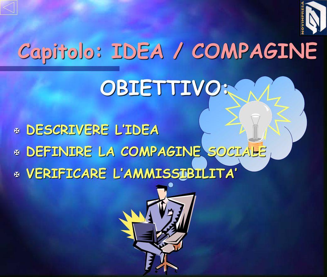 X DESCRIVERE LIDEA X DEFINIRE LA COMPAGINE SOCIALE X VERIFICARE LAMMISSIBILITA Capitolo: IDEA / COMPAGINE OBIETTIVO: