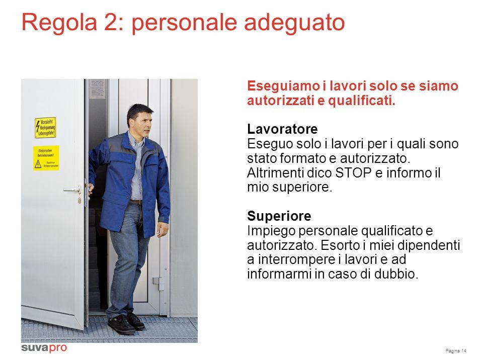 Pagina 14 Regola 2: personale adeguato Eseguiamo i lavori solo se siamo autorizzati e qualificati.