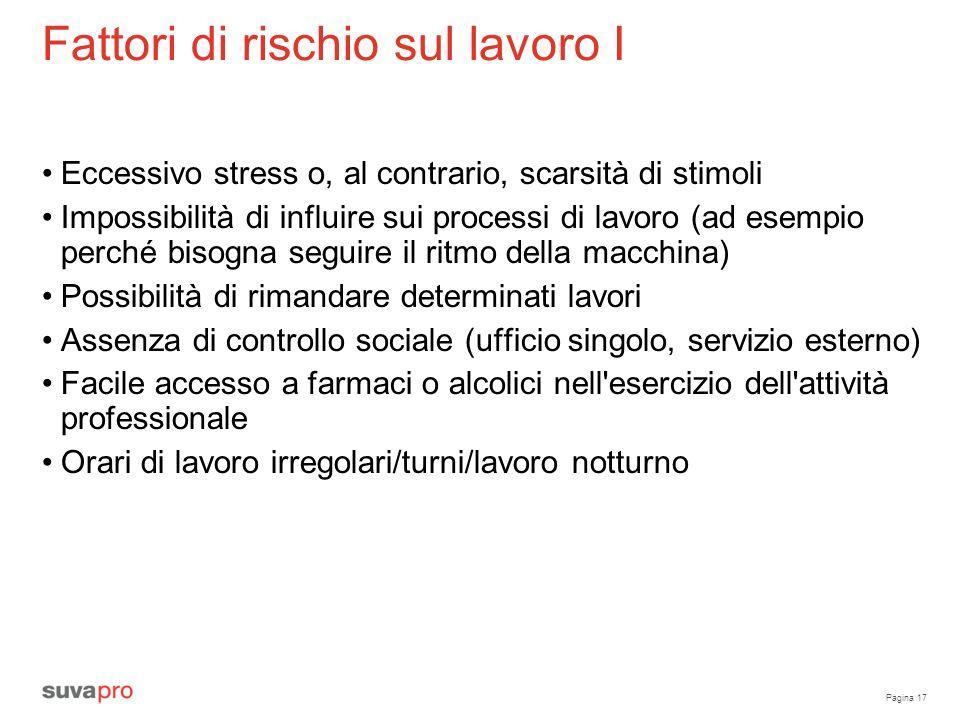 Pagina 17 Fattori di rischio sul lavoro I Eccessivo stress o, al contrario, scarsità di stimoli Impossibilità di influire sui processi di lavoro (ad e