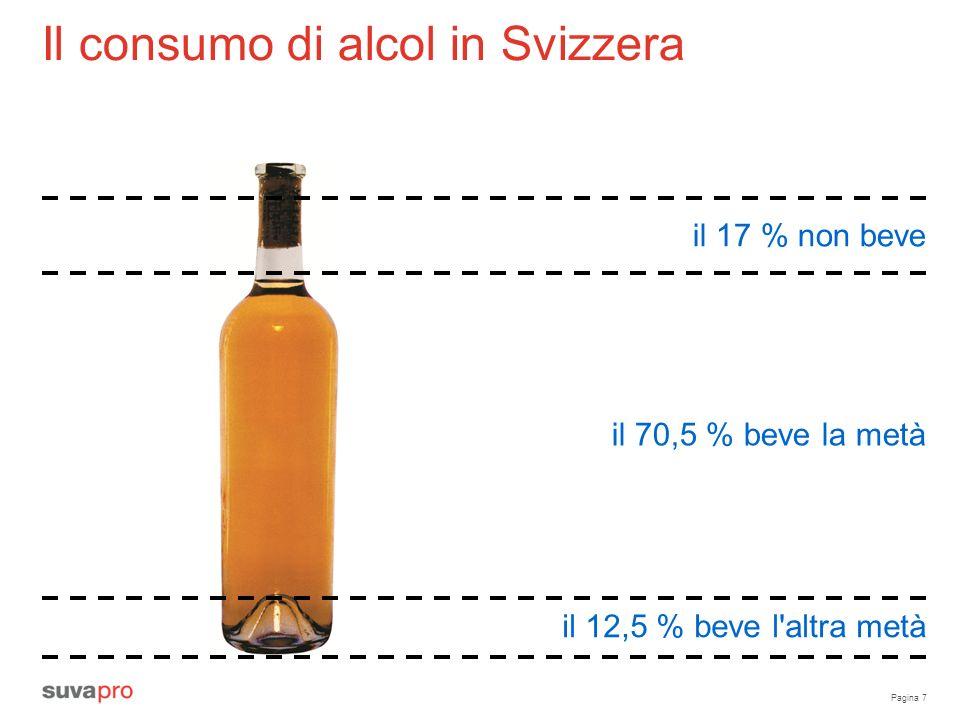 Pagina 7 Il consumo di alcol in Svizzera il 17 % non beve il 70,5 % beve la metà il 12,5 % beve l'altra metà