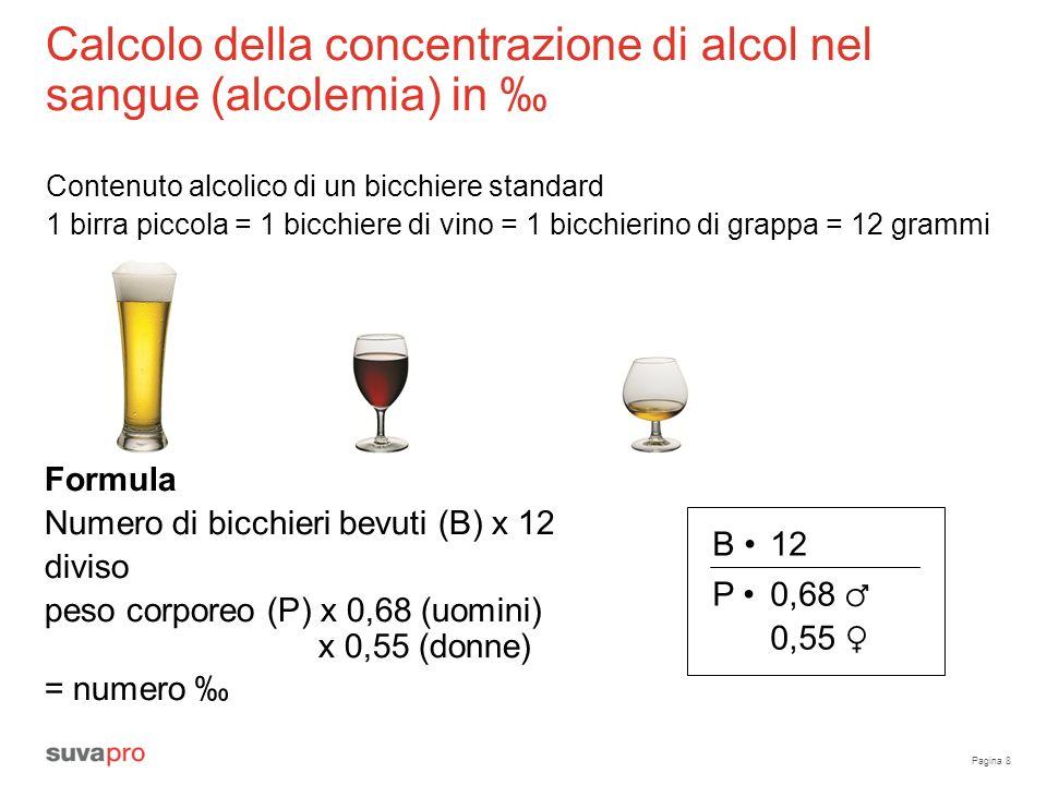 Pagina 8 Calcolo della concentrazione di alcol nel sangue (alcolemia) in Contenuto alcolico di un bicchiere standard 1 birra piccola = 1 bicchiere di