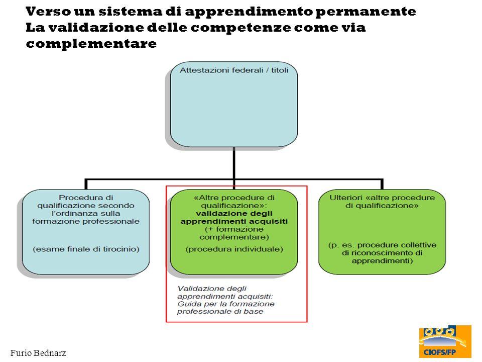 Furio Bednarz Verso un sistema di apprendimento permanente La validazione delle competenze come via complementare